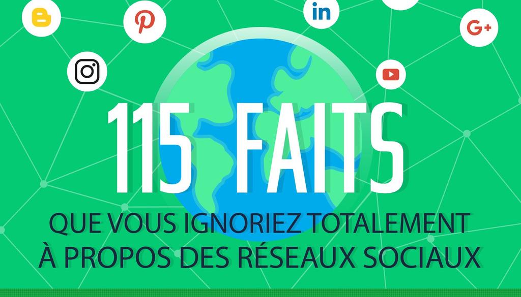 115 faits que vous ignoriez totalement à propos des réseaux sociaux