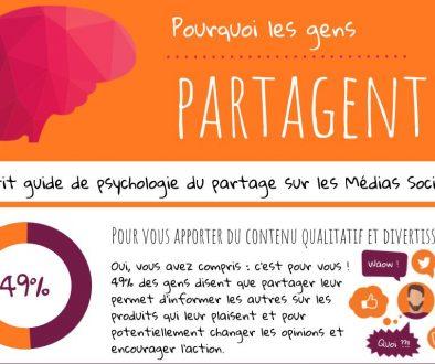 infographie : pourquoi partage-t-on sur les réseaux sociaux ?